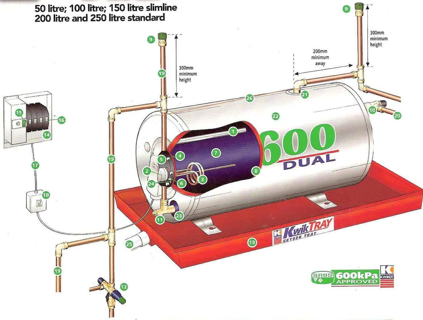 Geyser horizontal1 correct installation of hot water electric geyser housecheck geyser wiring diagram at bakdesigns.co